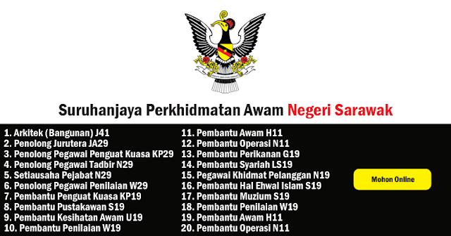 jawatan kosong kerajaan negeri sarawak 2019