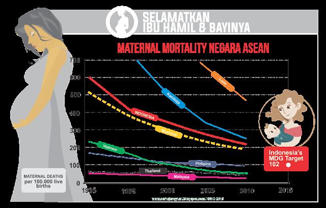 Asean Mortality