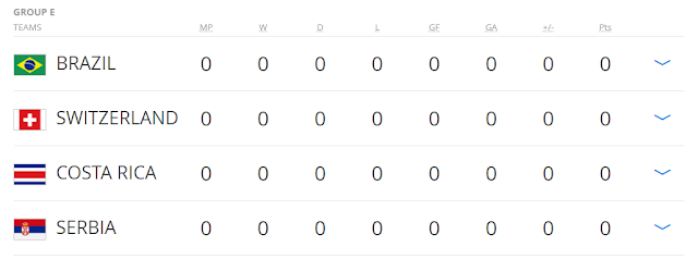 FIFA-World-Cup-2018-Group-E
