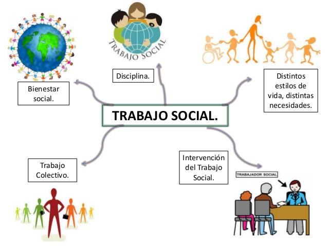 Asvela14 reas de intervenci n del trabajador social - Casos practicos trabajo social ...
