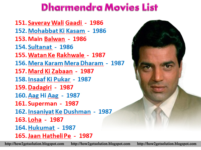 Smartpost: Dharmendra Movies List From 1960 to 2018 All