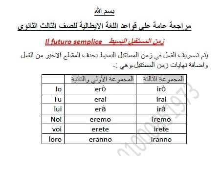 مراجعة قواعد اللغة الإيطالية للصف الثالث الثانوى2018