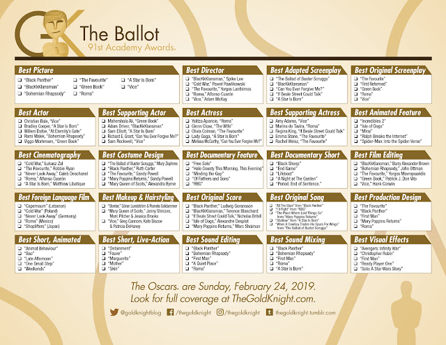 2019 Oscars ballot