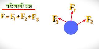 विज्ञान ( भौतिक विज्ञान ) की तैयारी करने की अब तक की सबसे बड़ी और वैज्ञानिक विधि || by | Possibilityplus.in