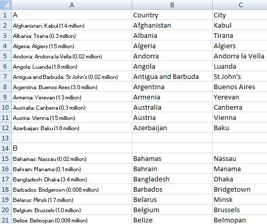 parsing city data