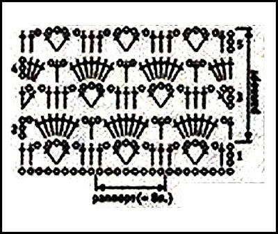 oliwkowe ponczo – wzory szydełkowe