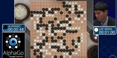 AlphaGo Google DeepMind Artificial Intelligent braining.gr