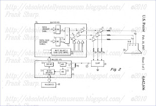 Obsolete Technology Tellye !: SINUDYNE STUDIO 2886P HQ VISION DIGI ...