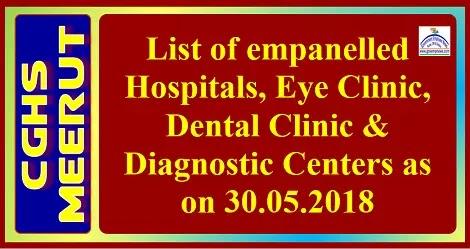 cghs-meerut-empanelled-hospitals