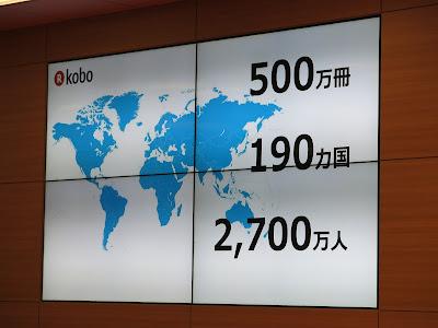グローバルな数字