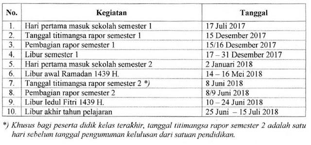 Lampiran Kalender Pendidikan Jawa Barat 2017-2018 (www.gurupantura.com)