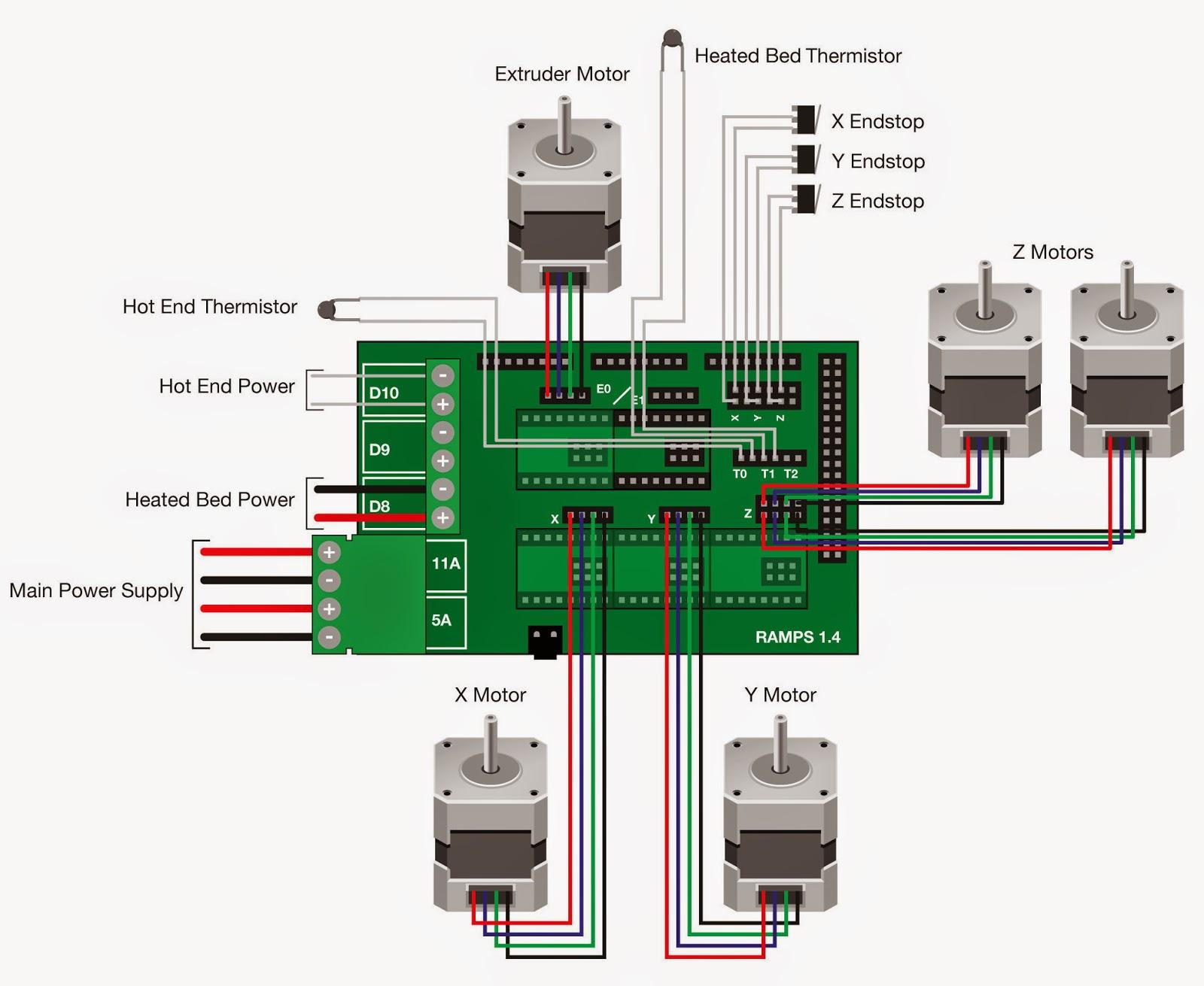 http www nextdayreprap co uk wiring reprap  [ 1600 x 1311 Pixel ]