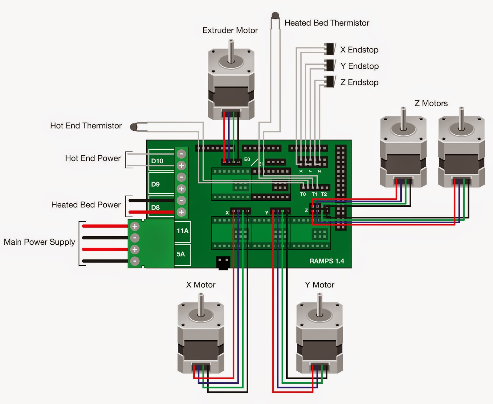 Dc Motor Control Circuit Diagram Besides Stepper Motor Control Circuit