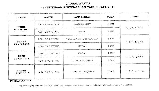 Jadual Waktu Peperiksaan Pertengahan Tahun KAFA 2018