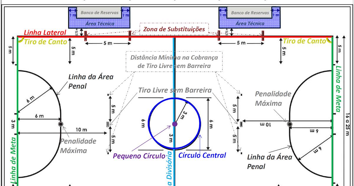 179b9b88b16dd Educação Física na Escola  Quadra de Futsal - medidas e linhas demarcatórias