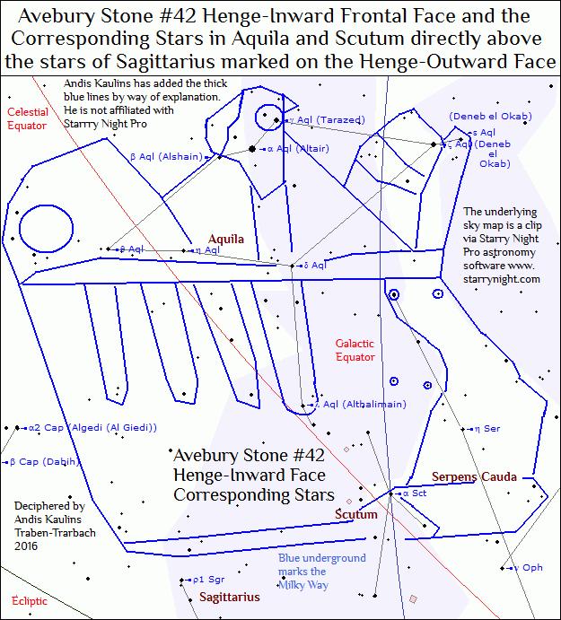 Avebury Stone #42 Henge-Inward Corresponding Stars Aquila & Scutum