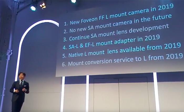 Планы Sigma по работе с байонетом Leica L