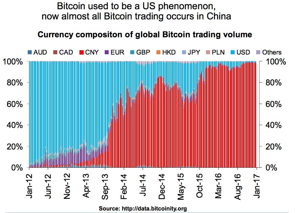 Bitcoin vs bitcoin cash security mining capitalism and msmjohn mcafeepeter saddington