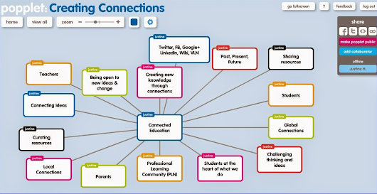 Connecting to Your PLN for Powerful Reflective Practice
