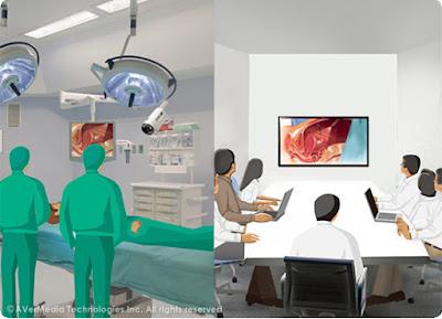 Hội nghị truyền hình trực tuyến trong phẫu thuật nội soi