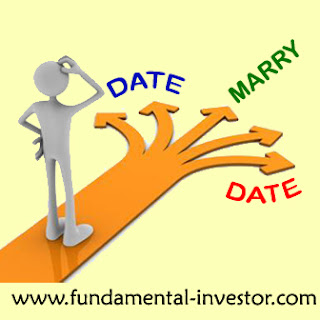 Fundamental Investor