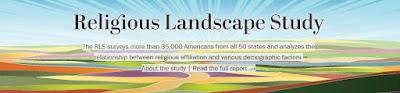 jw.org-Religious-landscape-study