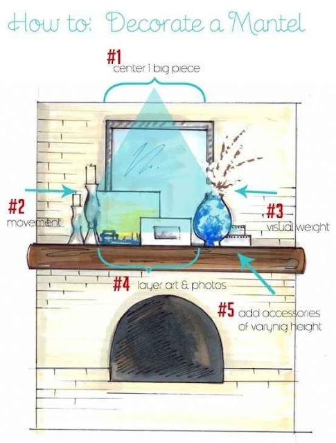 How to Decorate a Mantel Cheat Sheet on Hello Lovely Studio