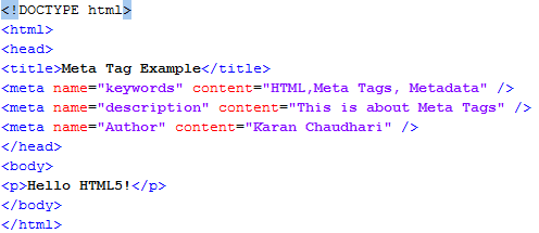 HTML Setting Author Name