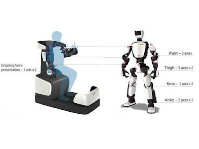 Toyota's T-HR3 humanoid robot