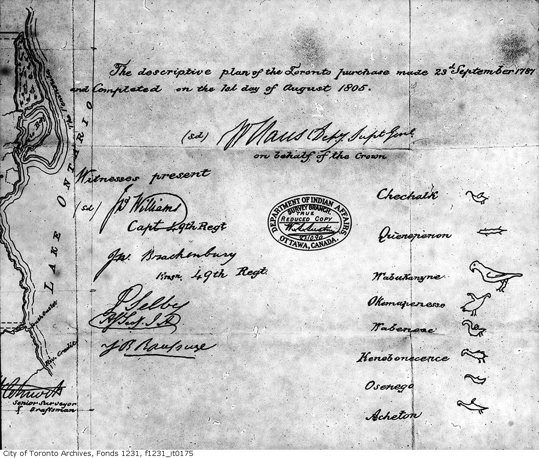 Signatories of the Toronto Purchase