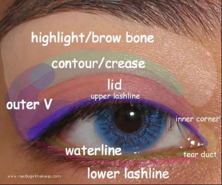 make up kelopak mata