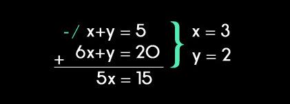 2 bilinmeyenli denklem