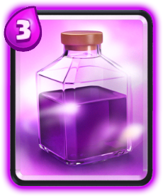 Carta Fúria de Clash Royale - Wiki da Carta