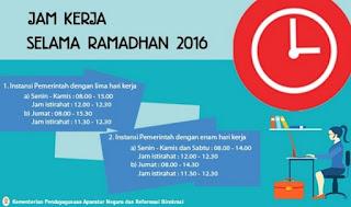 Inilah Jam Kerja ASN Selama Bulan Ramadhan 1437H/2016M