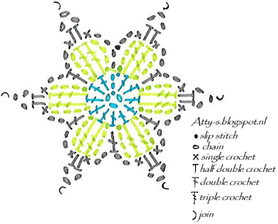 Merinosoft Flower Shawl