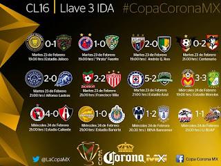 Resultados llave 3 IDA Copa MX