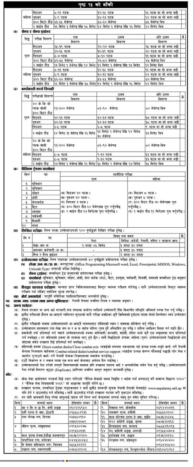 Nepal Army Recruitment 2016-17