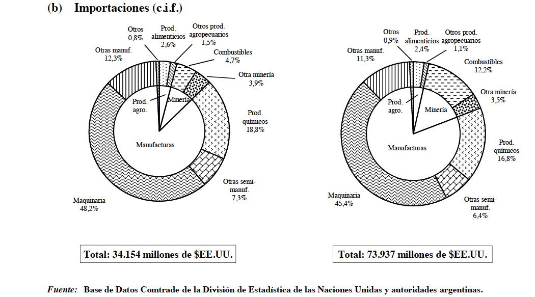 Los OGM como mecanismos económicos de la política exterior