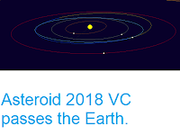 https://sciencythoughts.blogspot.com/2018/11/asteroid-2018-vc-passes-earth.html