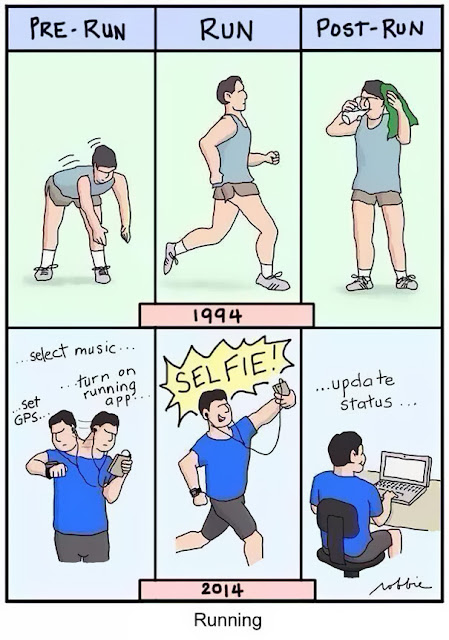 Working Out Then vs Now