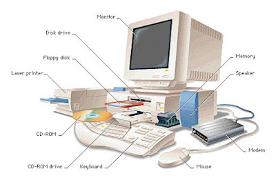 apa itu konsep dasar komputer
