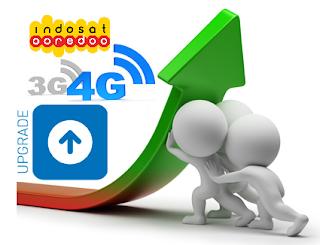 Cara Upgrade Jaringan 4G Online