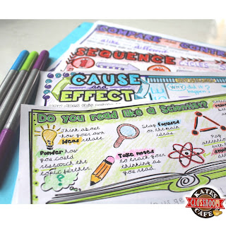 Doodle Notes, Science, Visual Literacy, Middle School Science Notebooks