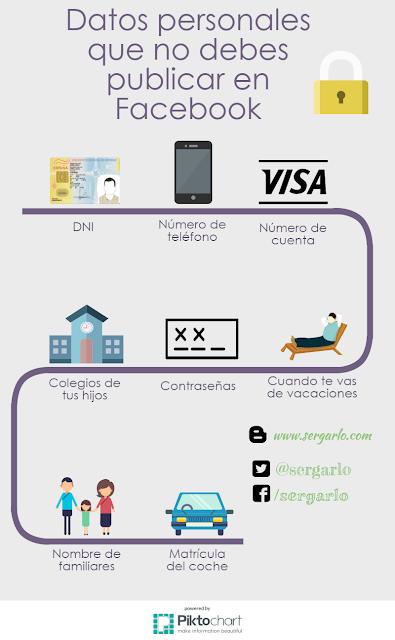 Redes Sociales, Facebook, Privacidad, Datos Personales, Infografía, Infographic,