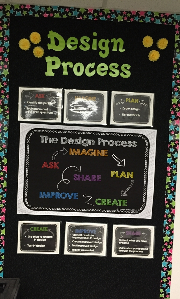 Classroom Design Process : Mrs patton s patch the engineering design process