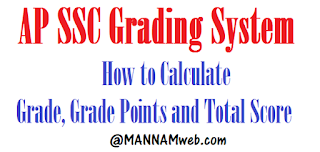 AP SSC Grading System  – How to Calculate Grade, Grade Points and Total Score