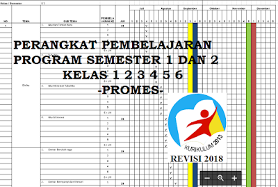 Download PROMES Kelas 1 2 3 4 5 6 SD/MI Kurikulum 2013 Revisi 2018