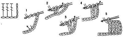 Học những cách móc len cơ bản cho người mới bắt đầu 9