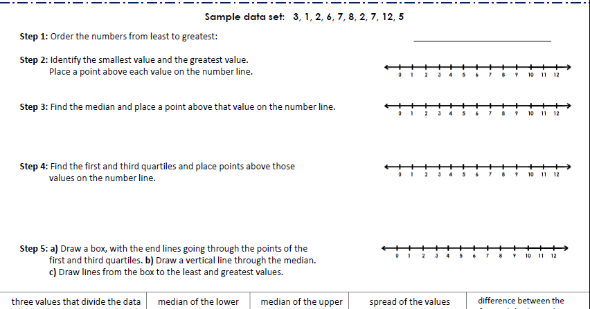 Interquartile Range Box And Whisker Plot Worksheet Grade 6
