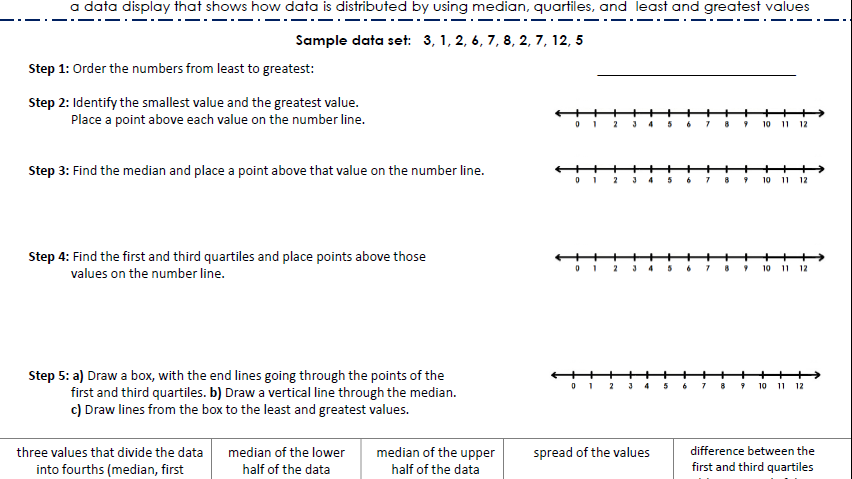 Interquartile Range Box And Whisker Plot Worksheet Grade 6 Box